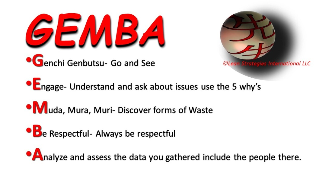 Gemba Walk Boards : Listen to the gemba lean strategies international