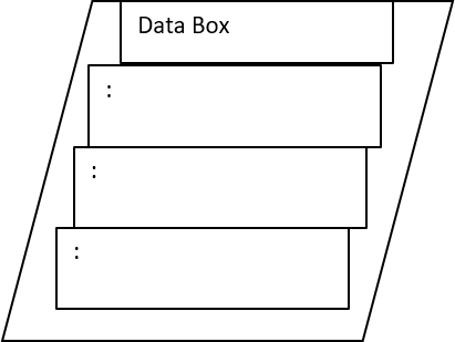 Data Box VSM Shape