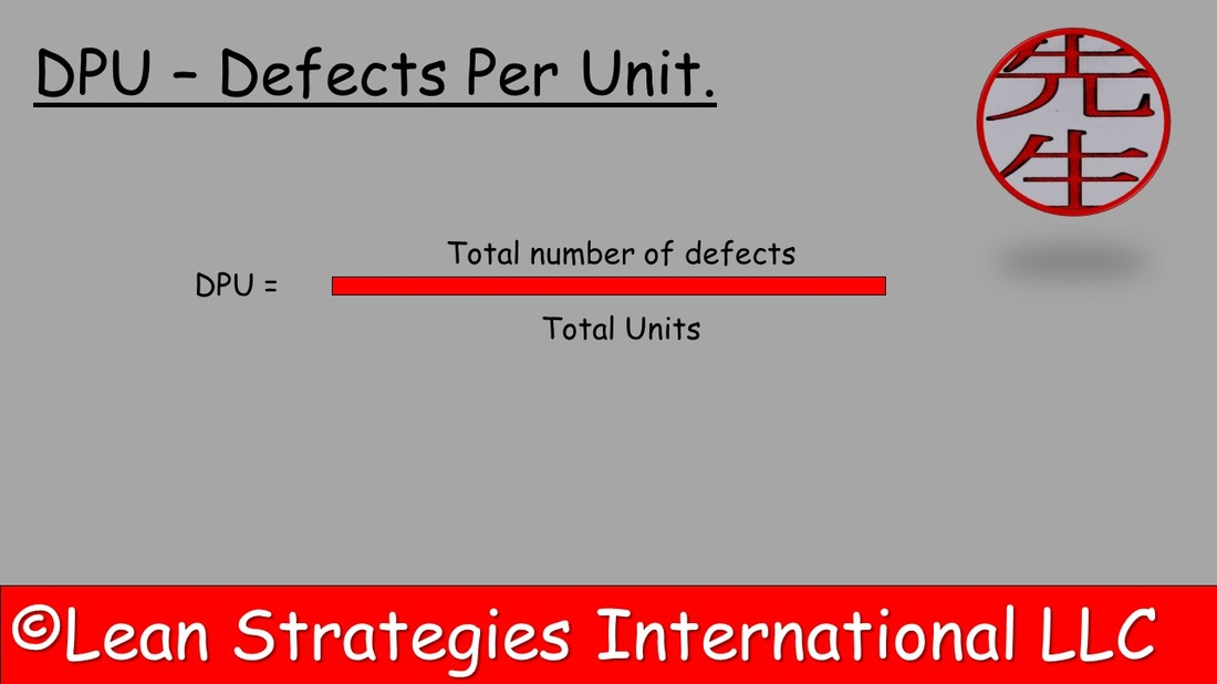 Defects Per Unit