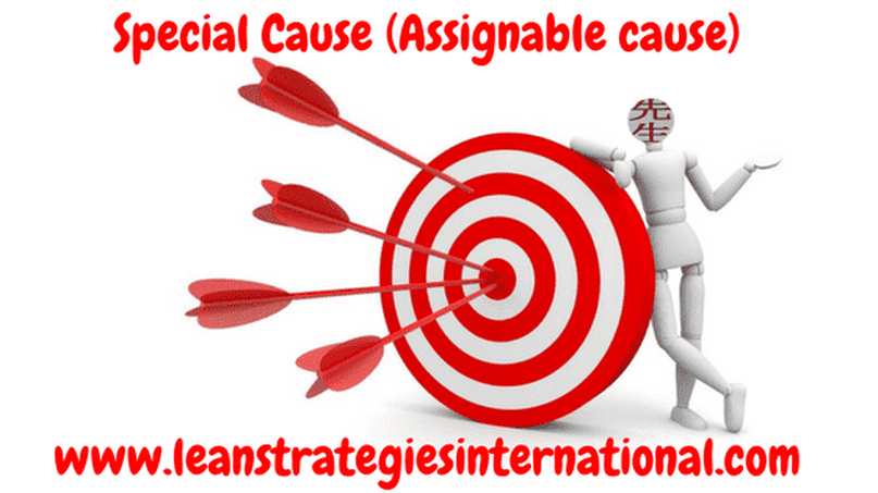 assignable cause An assignable cause is a source of variation that is intermittent, not predictable it  is sometimes called special cause variation on a control chart, an assignable.