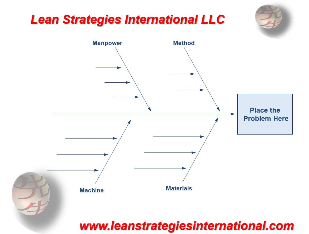 Lean Strategies International